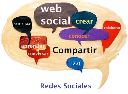 SOCIAL-MEDIA-PLAN El plan de Social Media